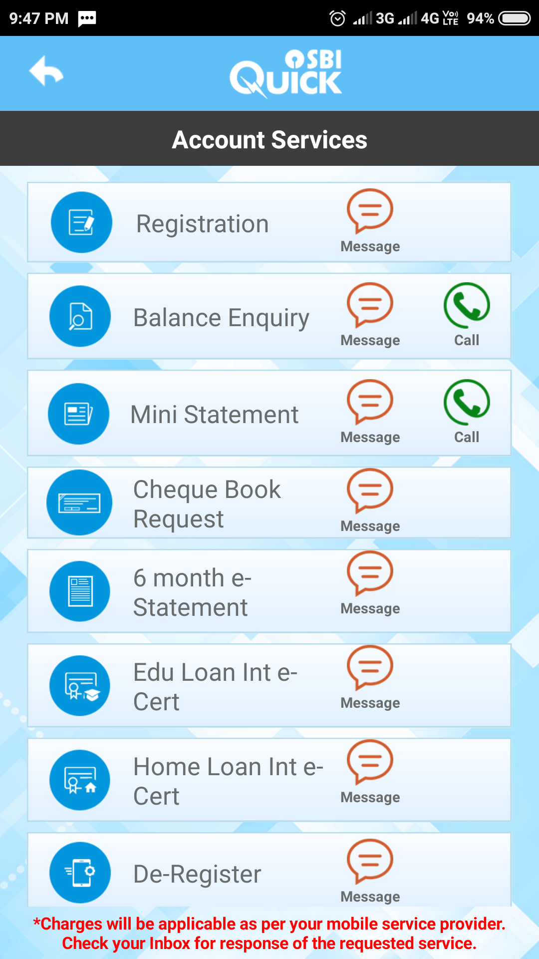 Check Loan Balance Online In Sbi Without Internet Banking Infofru